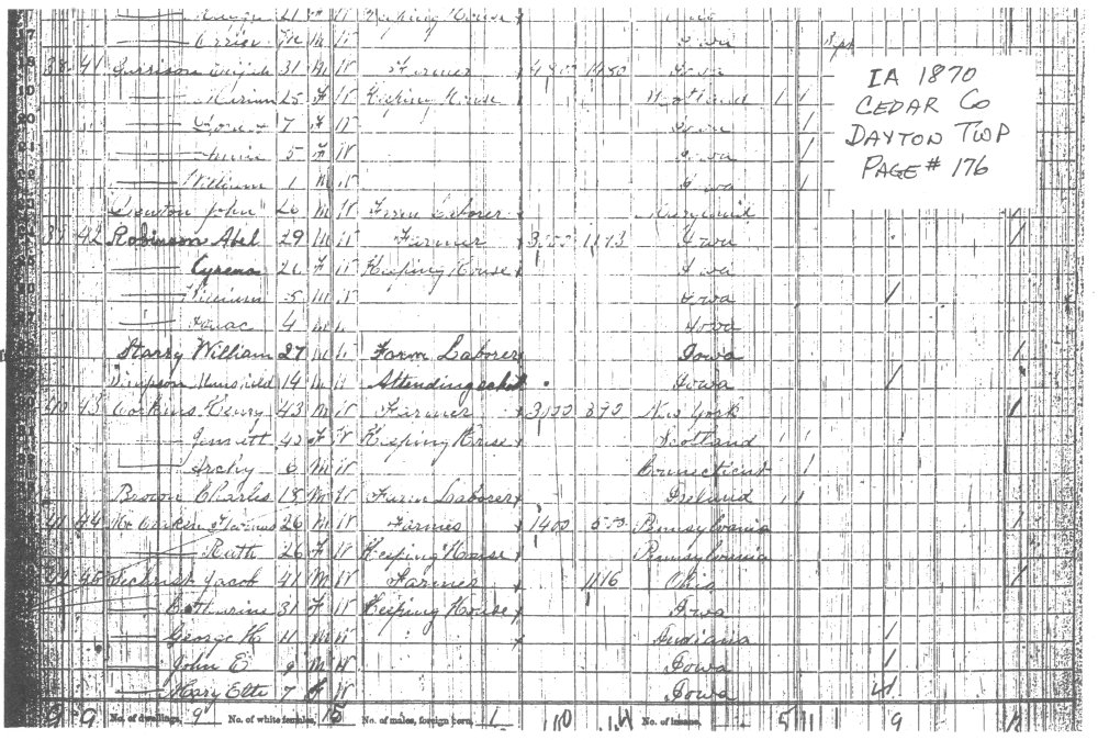 Census Record 1870 Cedar County Iowa